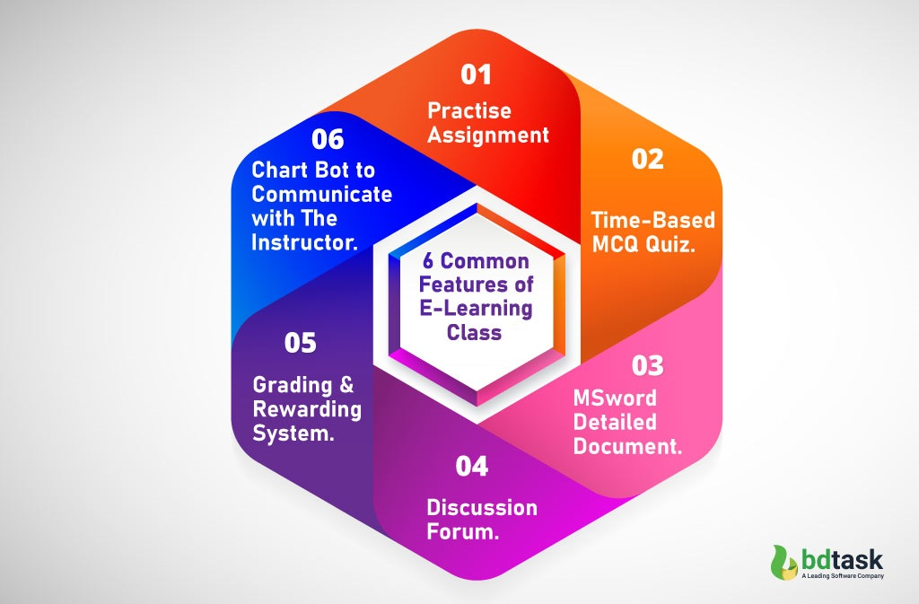 6 common features of E-Learning class
