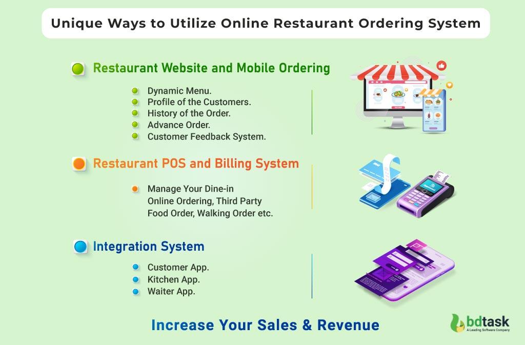Unique Ways to Utilize Online Restaurant Ordering System