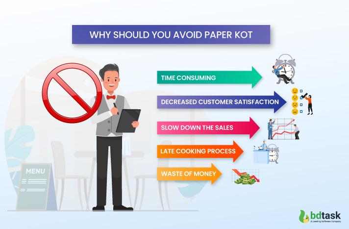 Why need automated KOT