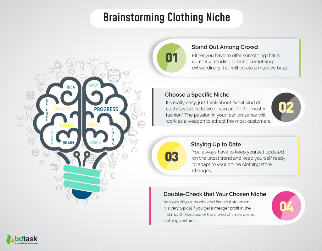 Brainstorming your clothing niche