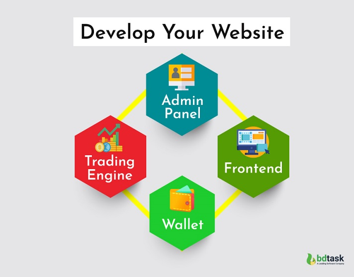 Develop Your Own Cryptocurrency Website