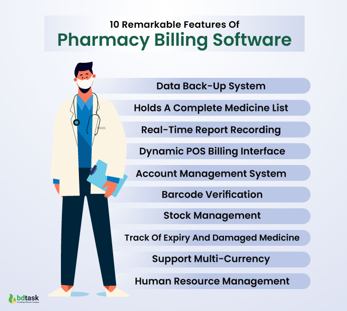 Features of a Pharmacy Billing Software