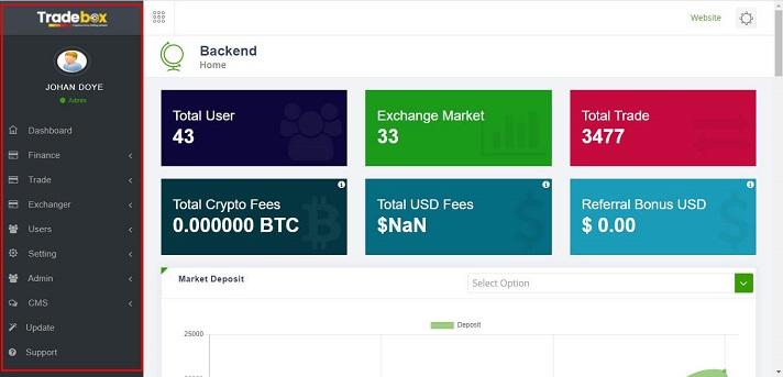 Bitcoin Exchange Website Customization