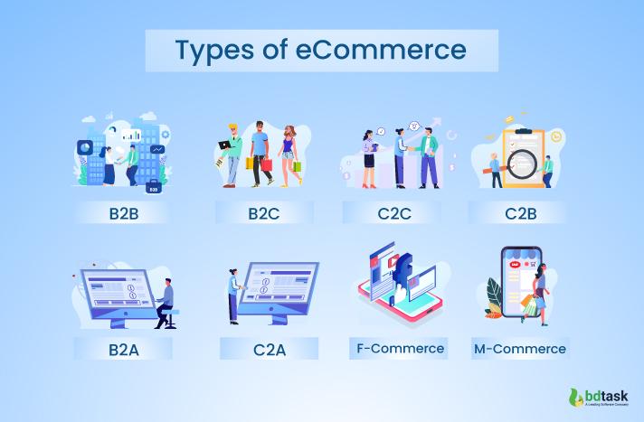 Types of eCommerce