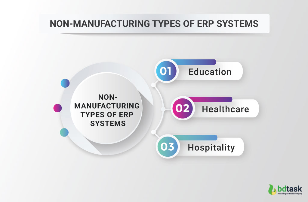 Non-Manufacturing Types of ERP Systems