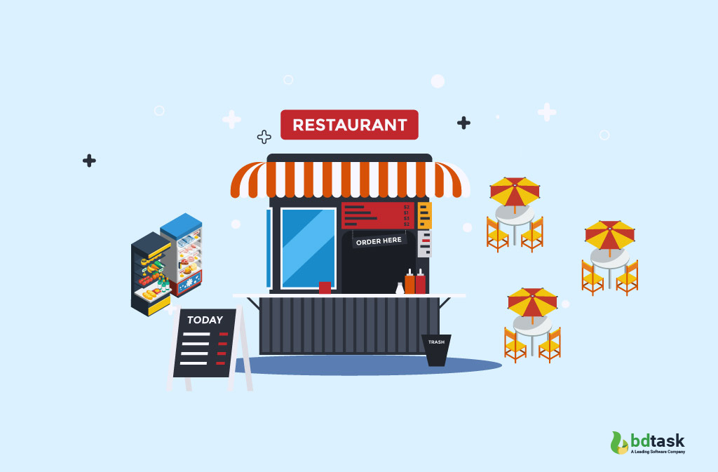 Restaurant Marketing System in the Future