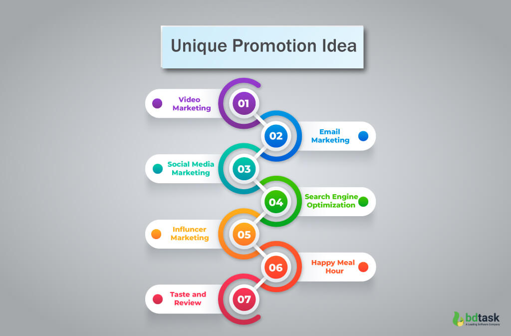 Unique Promotion Ideas
