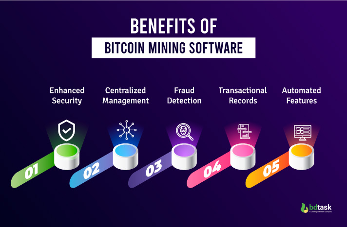 Benefits of Bitcoin Mining Software