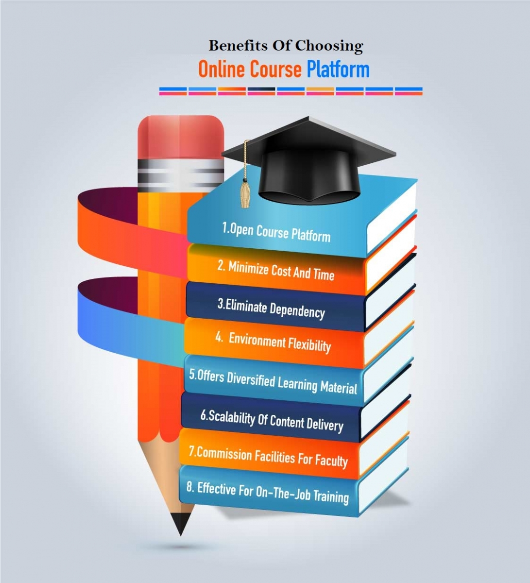 Benefits Of Choosing Online Course Platform