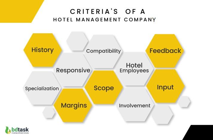 Criterias of a hotel management company