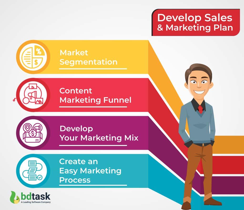 Develop Sales & Marketing Plan