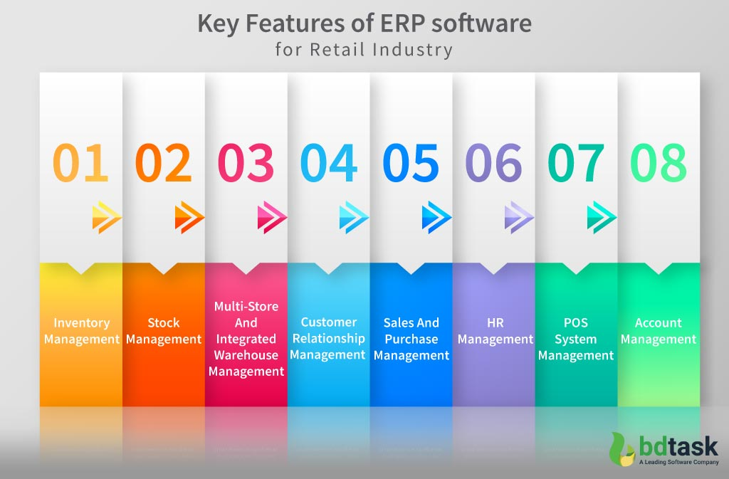 Features of Retail ERP Software