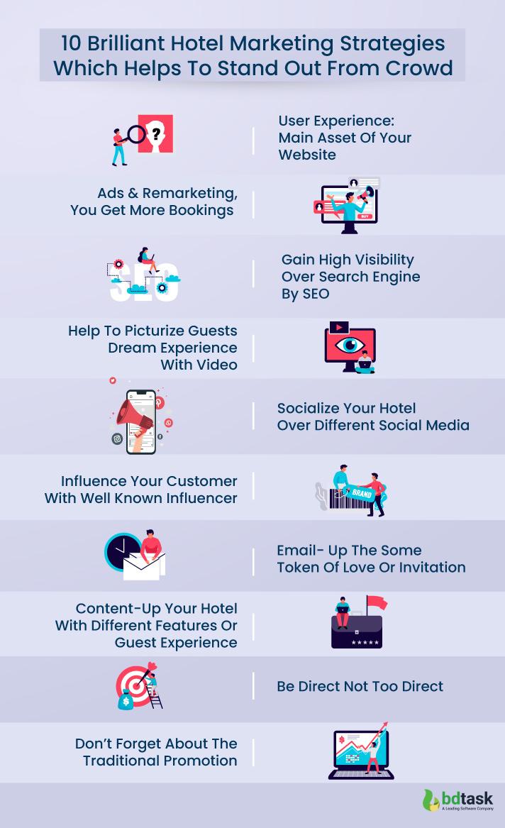hotel marketing strategies- infographic