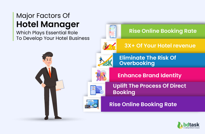 major factors of hotel manager