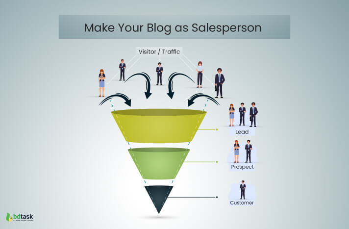 Make Your Blog as Salesperson