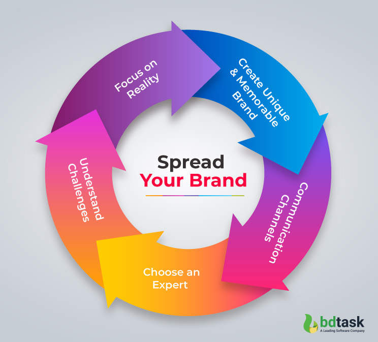 Spread Your Brand