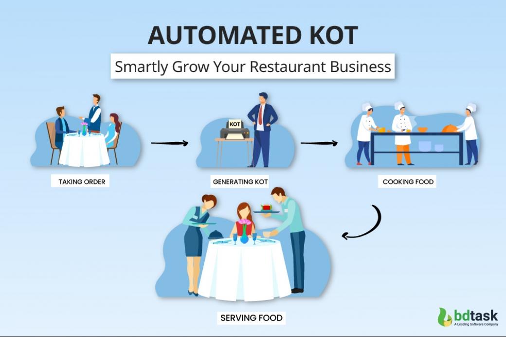 KOT in Restaurant
