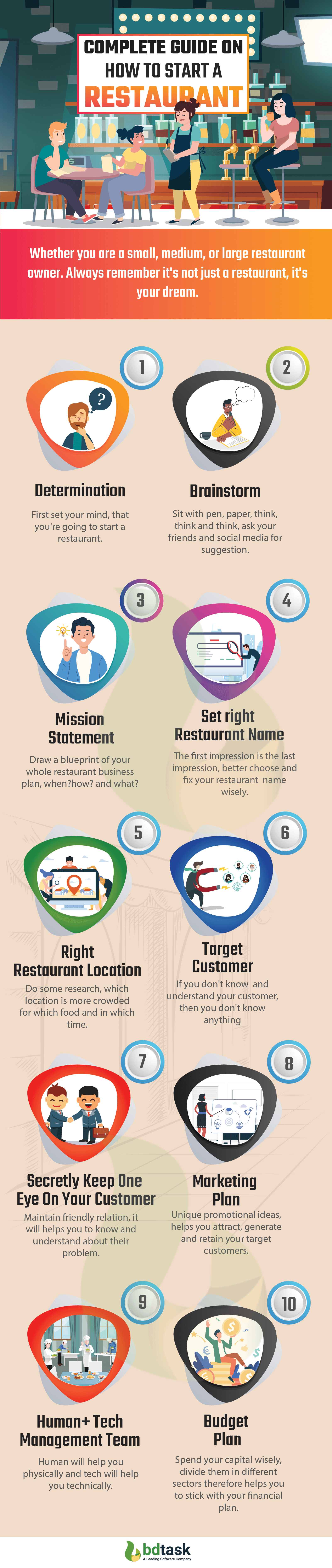 How to Start a Restaurant Infographic by Bdtask