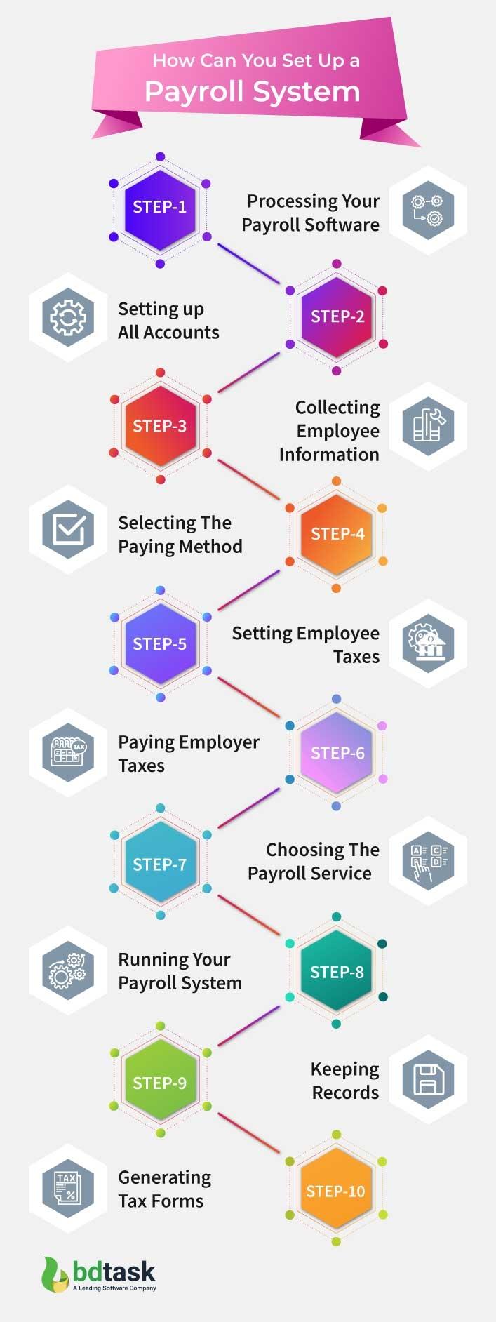 Payroll Software Setup